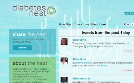 diabetes nest