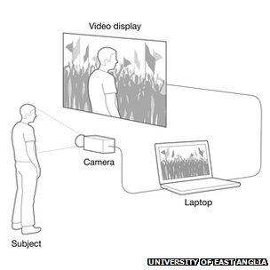virtual display