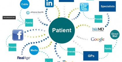 Quintiles-Digital-Patient_highres