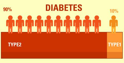 diabetes5