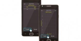 heart-faliure-smartphone